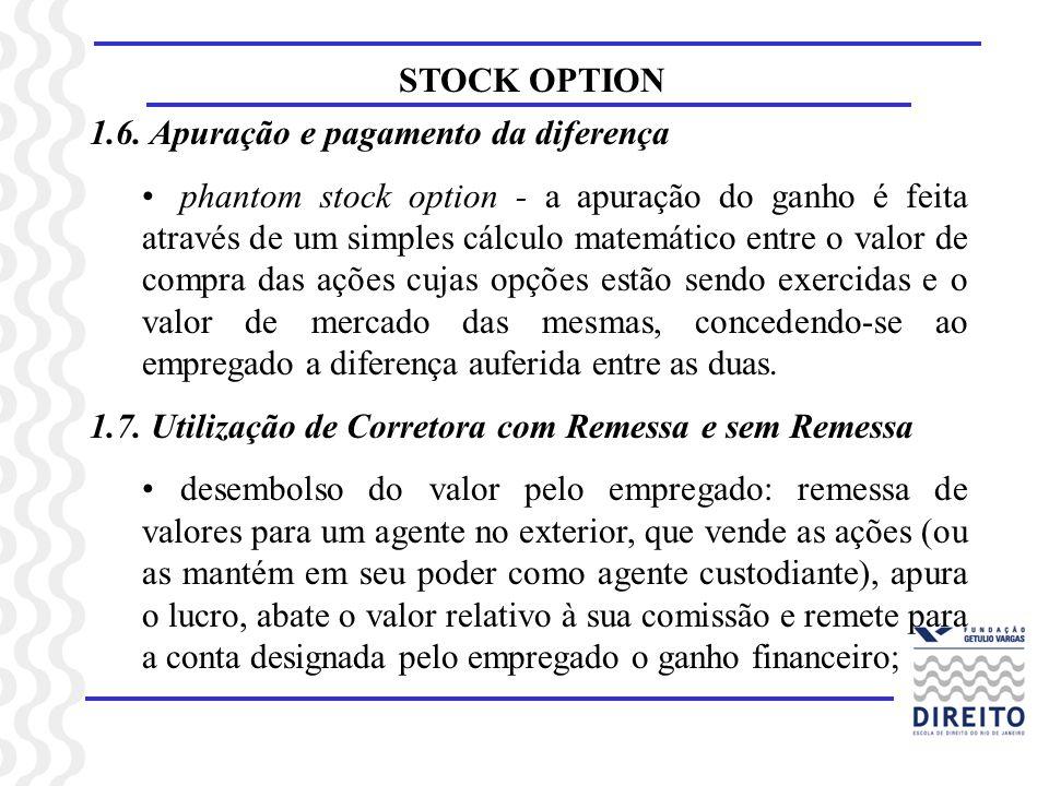 STOCK OPTION 1.6. Apuração e pagamento da diferença phantom stock option - a apuração do ganho é feita através de um simples cálculo matemático entre