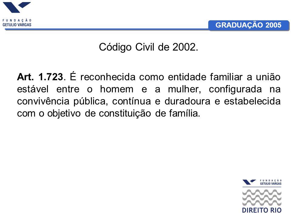 GRADUAÇÃO 2005 Código Civil de 2002. Art. 1.723. É reconhecida como entidade familiar a união estável entre o homem e a mulher, configurada na convivê