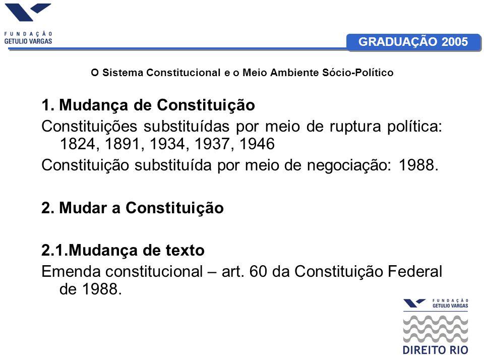 GRADUAÇÃO 2005 O Sistema Constitucional e o Meio Ambiente Sócio-Político 1. Mudança de Constituição Constituições substituídas por meio de ruptura pol