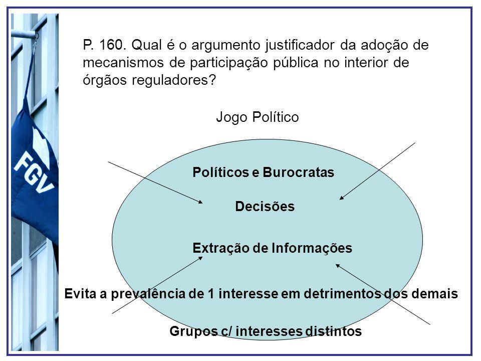 P. 160. Qual é o argumento justificador da adoção de mecanismos de participação pública no interior de órgãos reguladores? Jogo Político Políticos e B