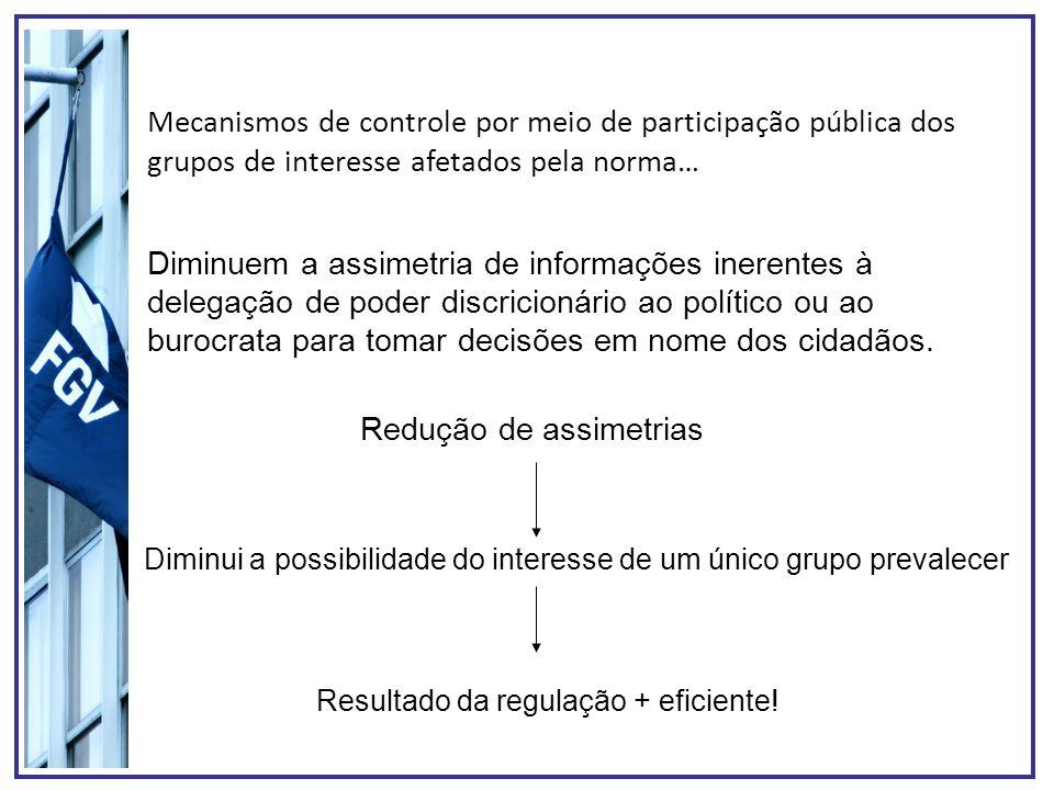 Mecanismos de controle por meio de participação pública dos grupos de interesse afetados pela norma… Diminuem a assimetria de informações inerentes à