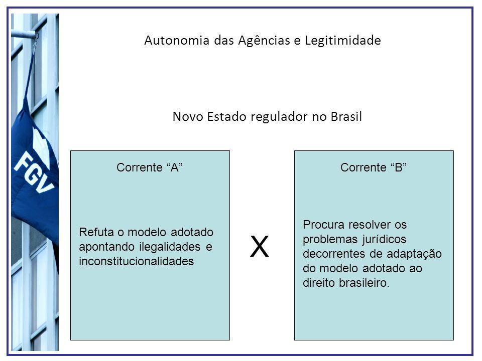 Autonomia das Agências e Legitimidade Novo Estado regulador no Brasil Corrente ACorrente B X Refuta o modelo adotado apontando ilegalidades e inconsti