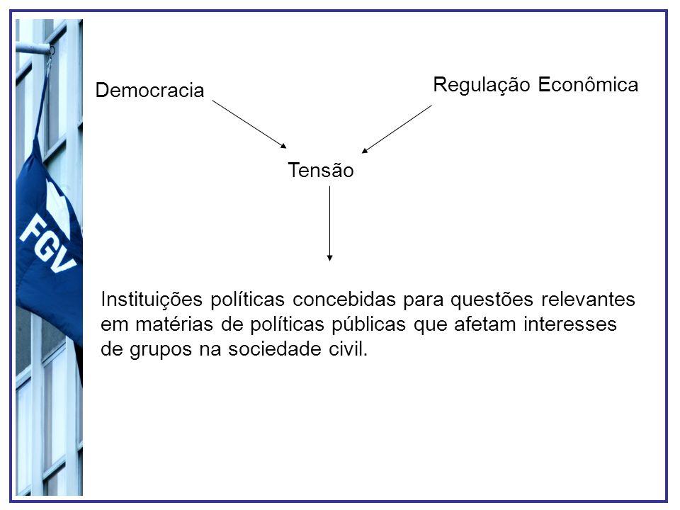 Democracia Regulação Econômica Tensão Instituições políticas concebidas para questões relevantes em matérias de políticas públicas que afetam interess