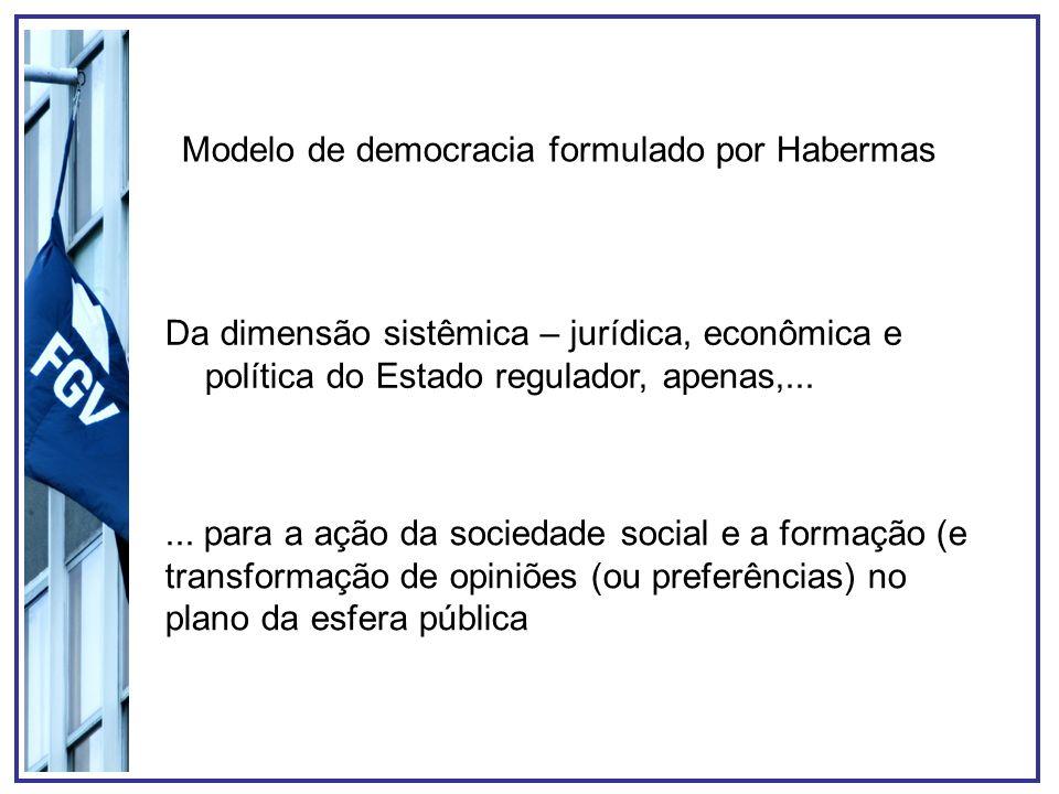 Modelo de democracia formulado por Habermas Da dimensão sistêmica – jurídica, econômica e política do Estado regulador, apenas,...... para a ação da s