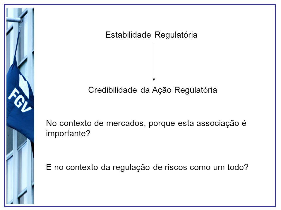 Estabilidade Regulatória Credibilidade da Ação Regulatória No contexto de mercados, porque esta associação é importante? E no contexto da regulação de