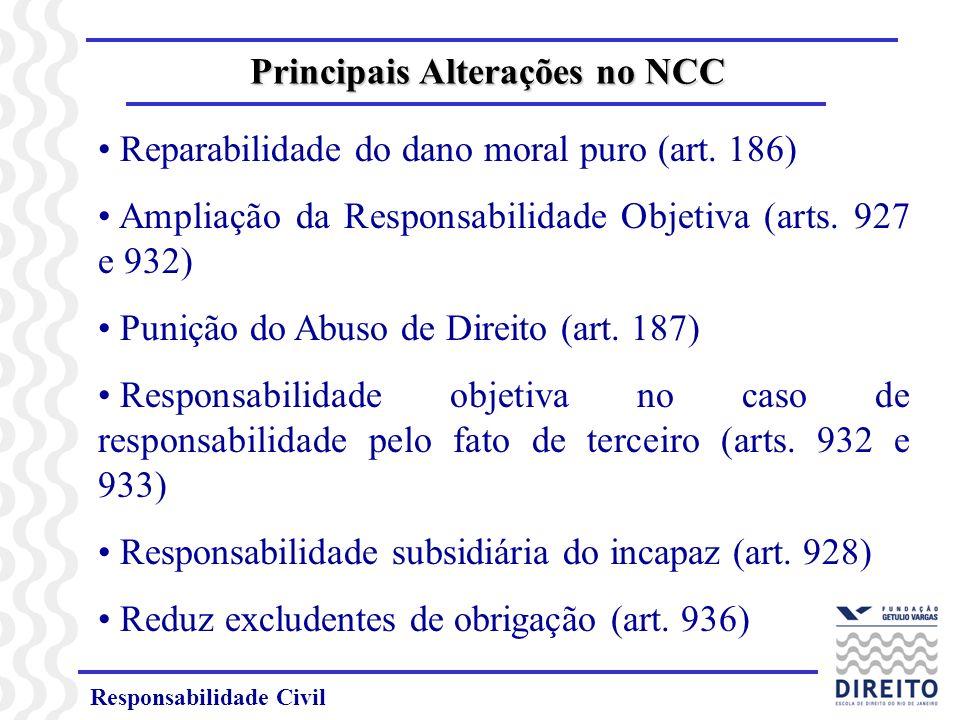 Responsabilidade Civil Principais Alterações no NCC Redução equitativa da indenização em caso de desproporção entre culpa e dano e concurso da vítima (arts.