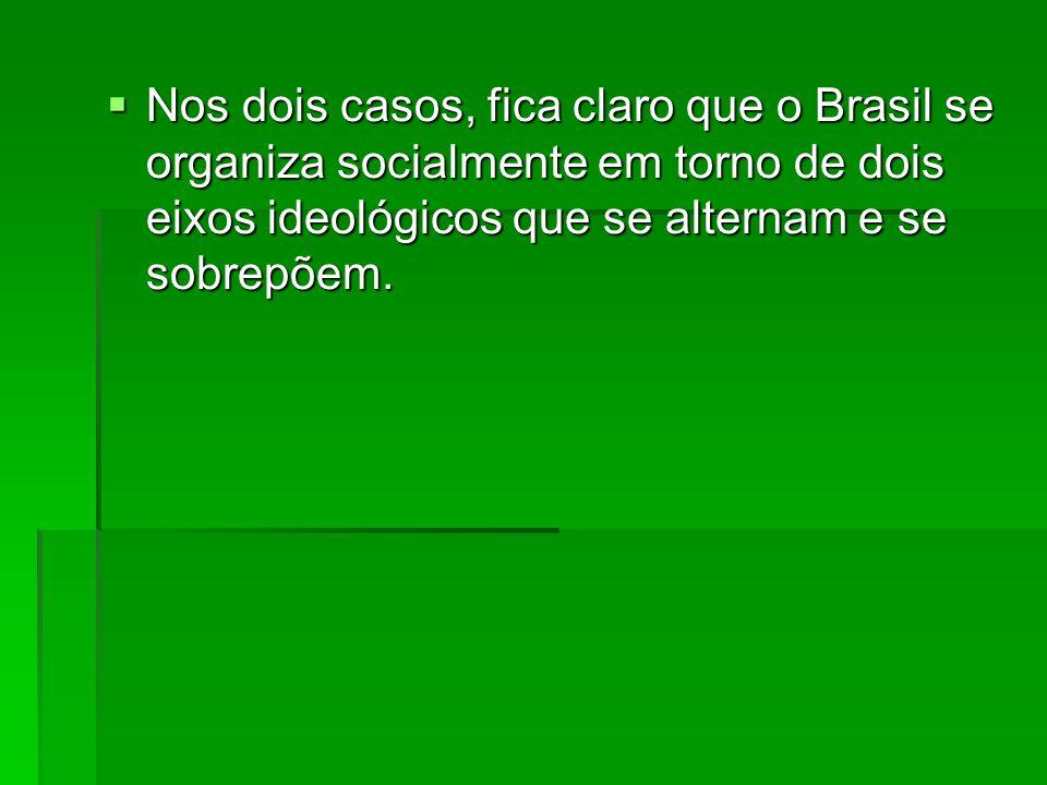 Nos dois casos, fica claro que o Brasil se organiza socialmente em torno de dois eixos ideológicos que se alternam e se sobrepõem. Nos dois casos, fic