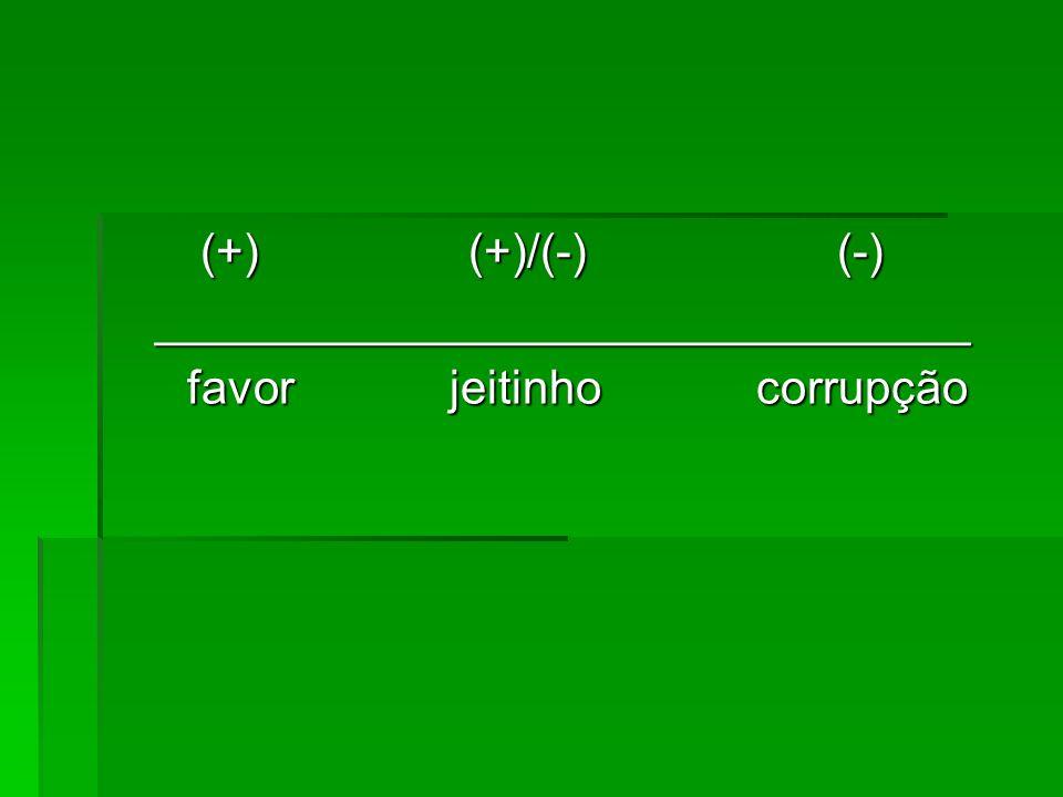 (+) (+)/(-) (-) (+) (+)/(-) (-)_______________________________ favor jeitinho corrupção favor jeitinho corrupção