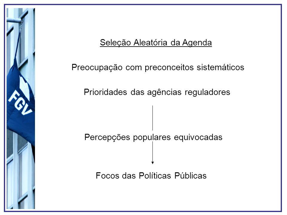 Avaliação de Risco como Ciência 1)Identificação do risco; 2)Avaliação da dose/resposta; 3)Avaliação da exposição; 4)Caracterização do risco.