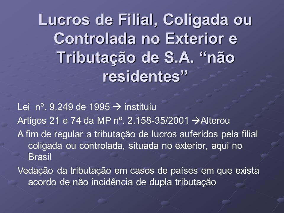 Lucros de Filial, Coligada ou Controlada no Exterior e Tributação de S.A. não residentes Lei nº. 9.249 de 1995 instituiu Artigos 21 e 74 da MP nº. 2.1