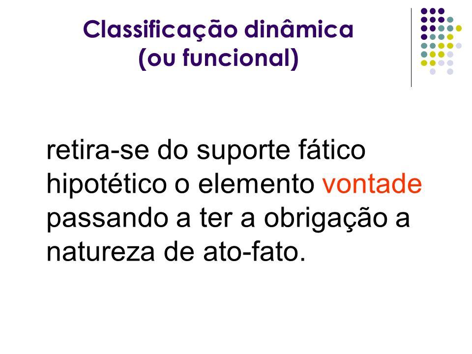 Classificação dinâmica (ou funcional) retira-se do suporte fático hipotético o elemento vontade passando a ter a obrigação a natureza de ato-fato.