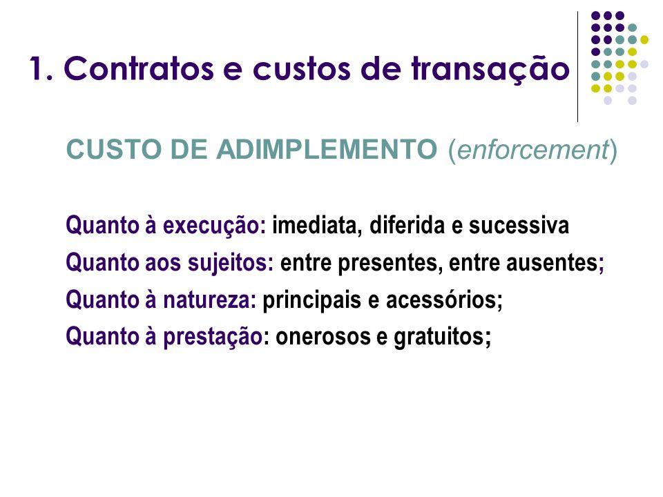 1. Contratos e custos de transação CUSTO DE ADIMPLEMENTO (enforcement) Quanto à execução: imediata, diferida e sucessiva Quanto aos sujeitos: entre pr