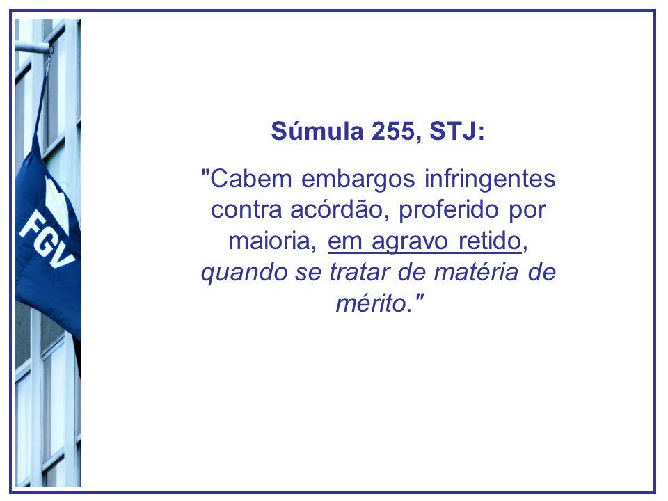 Antecipação de tutela negada (decisão interlocutória) Agravo de instrumento Antecipação de tutela negada pelo relator e pelo colegiado (2 x 1) Embargo
