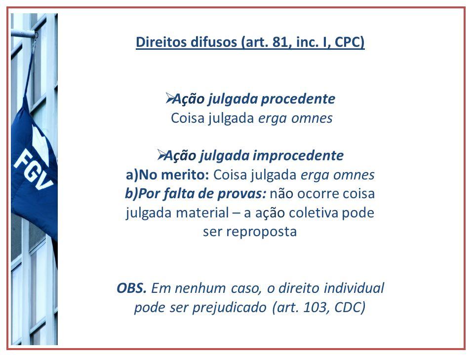 Direitos coletivos (art.81, inc.