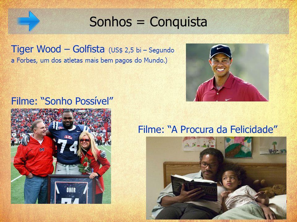 Sonhos = Conquista Tiger Wood – Golfista (US$ 2,5 bi – Segundo a Forbes, um dos atletas mais bem pagos do Mundo.) Filme: Sonho Possível Filme: A Procu