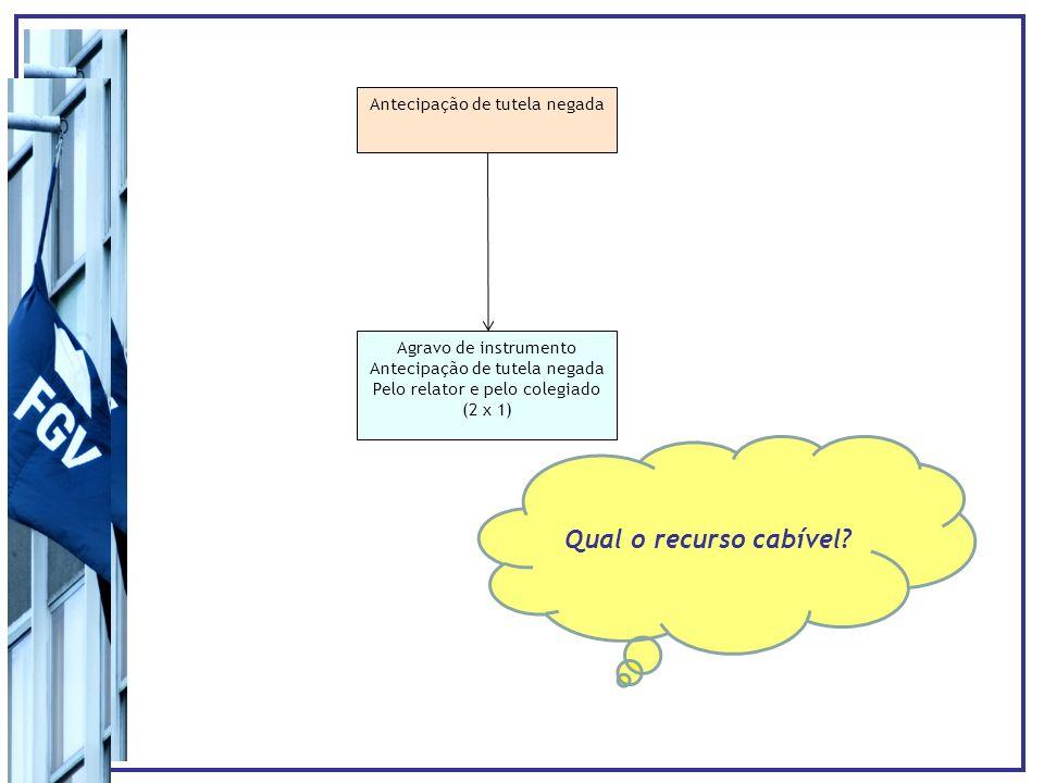 Antecipação de tutela negada Agravo de instrumento Antecipação de tutela negada Pelo relator e pelo colegiado (2 x 1) Qual o recurso cabível?