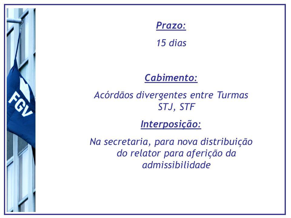 Prazo: 15 dias Cabimento: Acórdãos divergentes entre Turmas STJ, STF Interposição: Na secretaria, para nova distribuição do relator para aferição da a