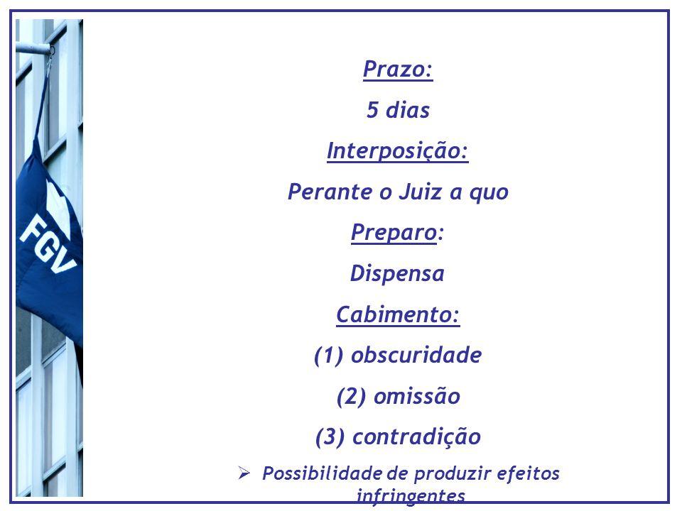 Embargos de Divergência relator do acórdão (por distribuição) ACÓRDÃO (Turma) Indeferimento (relator) Agravo (5 dias) para o órgão competente para julgamento dos embargos (outra Turma) Admitidos – o relator inclui o julgamento na pauta STF: Plenário STJ: Seção Prazo: 15 dias (508, CPC) Endereçados ao relator Admitidos, abre-se vista para manifestação da parte contrária Embargos de divergência - Tribunais