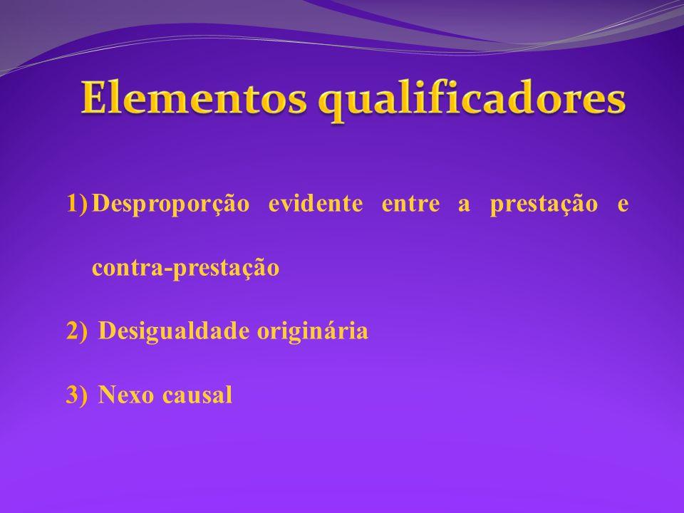Caracterização nos sentidos: 1)Objetivo - desproporção evidente e anormal das prestações 2) Subjetivo - dolo de aproveitamento