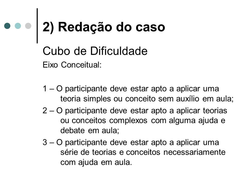 2) Redação do caso Cubo de Dificuldade Eixo Conceitual: 1 – O participante deve estar apto a aplicar uma teoria simples ou conceito sem auxílio em aul