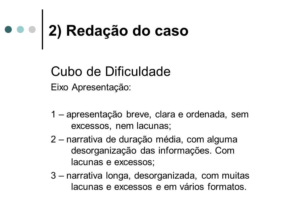 2) Redação do caso Cubo de Dificuldade Eixo Apresentação: 1 – apresentação breve, clara e ordenada, sem excessos, nem lacunas; 2 – narrativa de duraçã