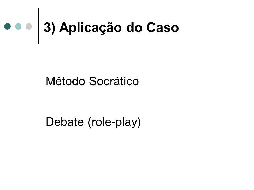 Método Socrático Debate (role-play)