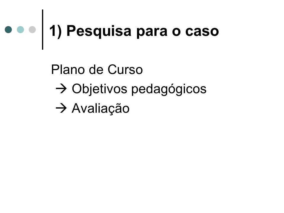 1) Pesquisa para o caso Plano de Curso Objetivos pedagógicos Avaliação