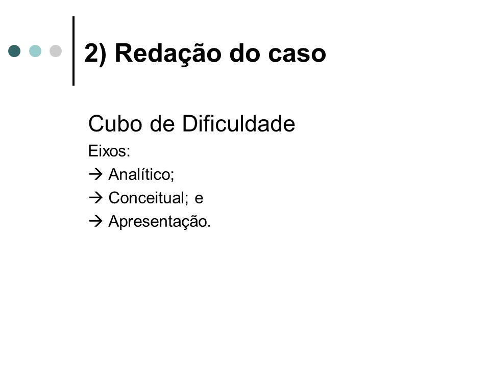 2) Redação do caso Cubo de Dificuldade Eixos: Analítico; Conceitual; e Apresentação.