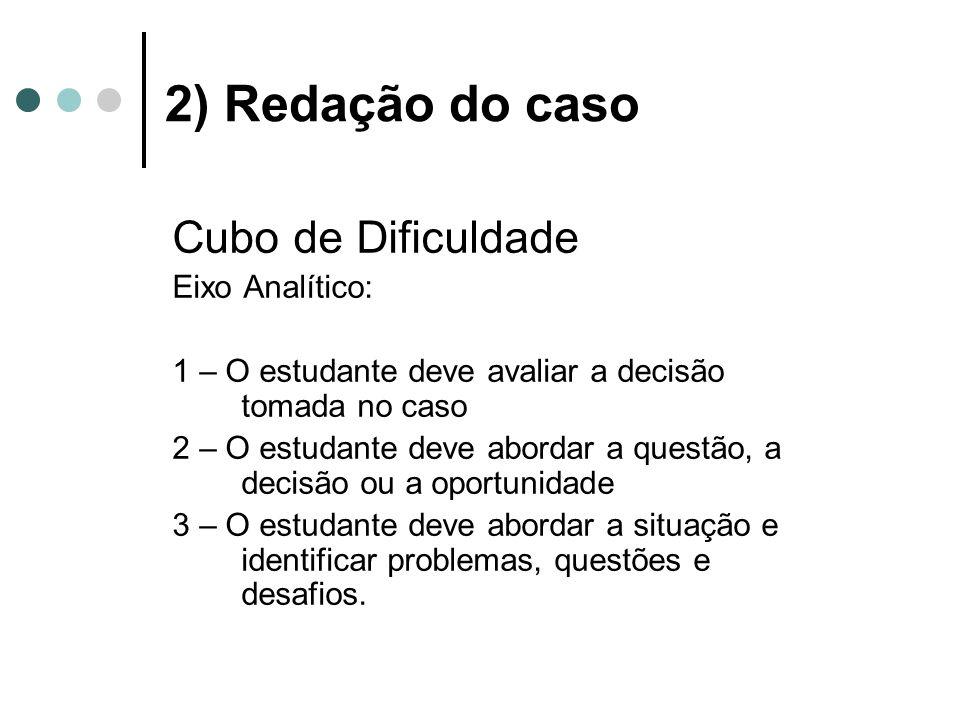 2) Redação do caso Cubo de Dificuldade Eixo Analítico: 1 – O estudante deve avaliar a decisão tomada no caso 2 – O estudante deve abordar a questão, a