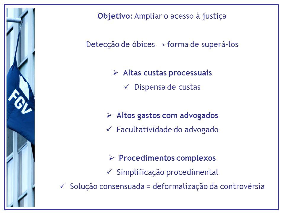 Objetivo: Ampliar o acesso à justiça Detecção de óbices forma de superá-los Altas custas processuais Dispensa de custas Altos gastos com advogados Fac