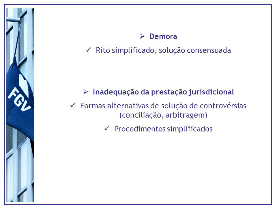 Demora Rito simplificado, solução consensuada Inadequação da prestação jurisdicional Formas alternativas de solução de controvérsias (conciliação, arb