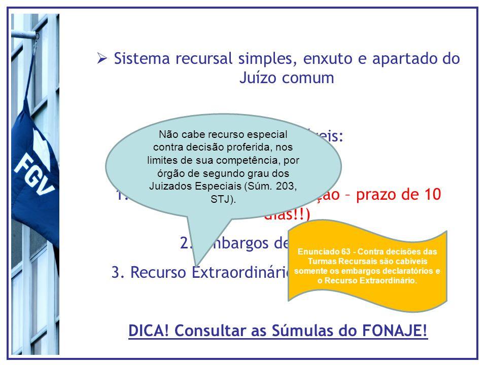 Sistema recursal simples, enxuto e apartado do Juízo comum Recursos cabíveis: 1. Recurso inominado (atenção – prazo de 10 dias!!) 2. Embargos de decla
