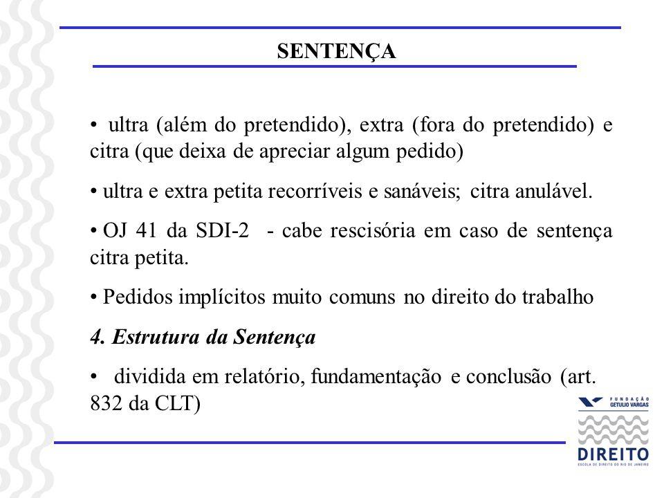 SENTENÇA conclusão ou parte dispositiva gera a coisa julgada material se consta da fundamentação e não da parte dispositiva, ode ser rediscutida se consta da parte dispositiva e não da fundamentação, nulidade da sentença 5.