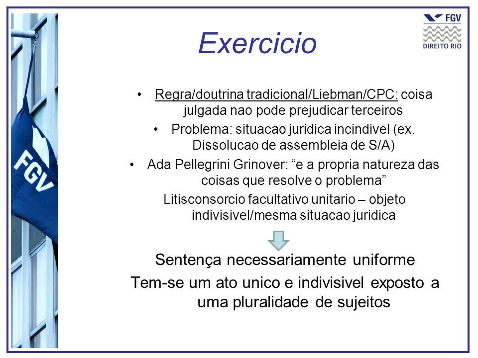 Exercicio Regra/doutrina tradicional/Liebman/CPC: coisa julgada nao pode prejudicar terceiros Problema: situacao juridica incindivel (ex. Dissolucao d