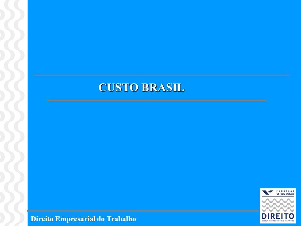 Direito Empresarial do Trabalho CUSTO BRASIL