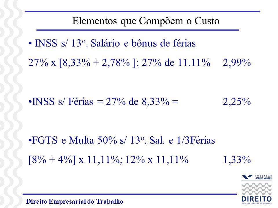 Direito Empresarial do Trabalho Elementos que Compõem o Custo INSS s/ 13 o. Salário e bônus de férias 27% x [8,33% + 2,78% ]; 27% de 11.11% 2,99% INSS