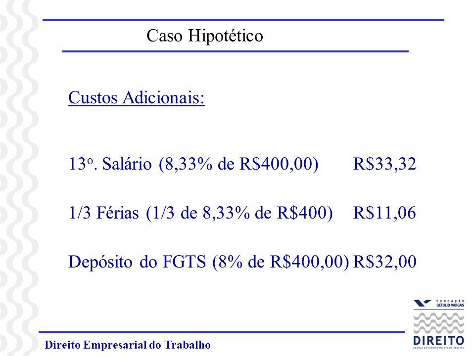 Direito Empresarial do Trabalho Caso Hipotético Custos Adicionais: 13 o. Salário (8,33% de R$400,00)R$33,32 1/3 Férias (1/3 de 8,33% de R$400) R$11,06