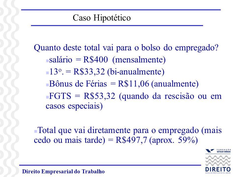 Direito Empresarial do Trabalho Caso Hipotético Quanto deste total vai para o bolso do empregado? n salário = R$400 (mensalmente) n 13 o. = R$33,32 (b
