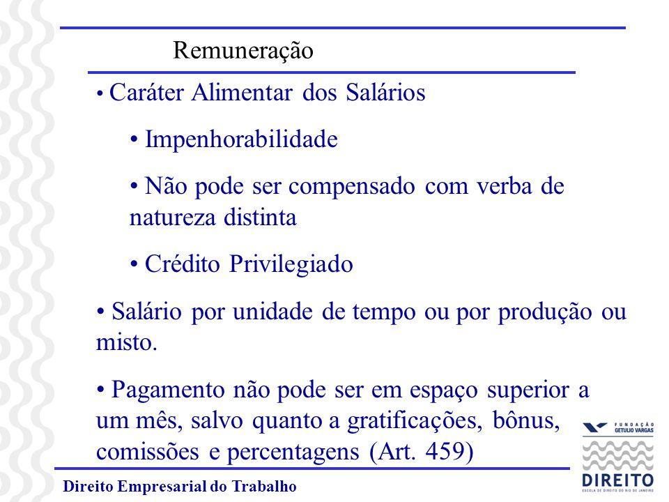 Direito Empresarial do Trabalho Caráter Alimentar dos Salários Impenhorabilidade Não pode ser compensado com verba de natureza distinta Crédito Privil