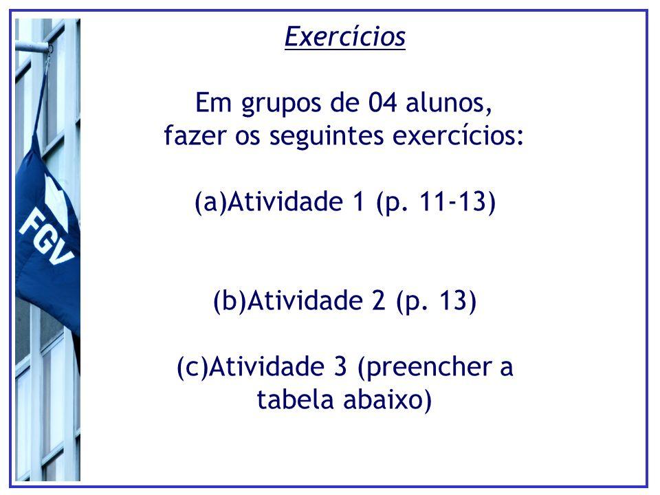 Exercícios Em grupos de 04 alunos, fazer os seguintes exercícios: (a)Atividade 1 (p. 11-13) (b)Atividade 2 (p. 13) (c)Atividade 3 (preencher a tabela