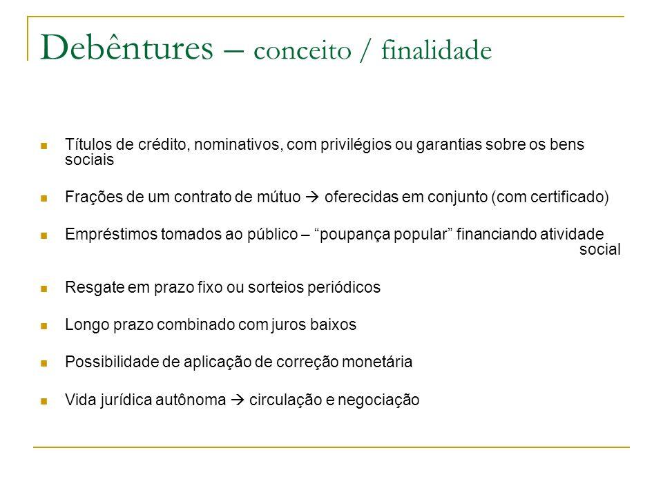 Debêntures – conceito / finalidade Títulos de crédito, nominativos, com privilégios ou garantias sobre os bens sociais Frações de um contrato de mútuo