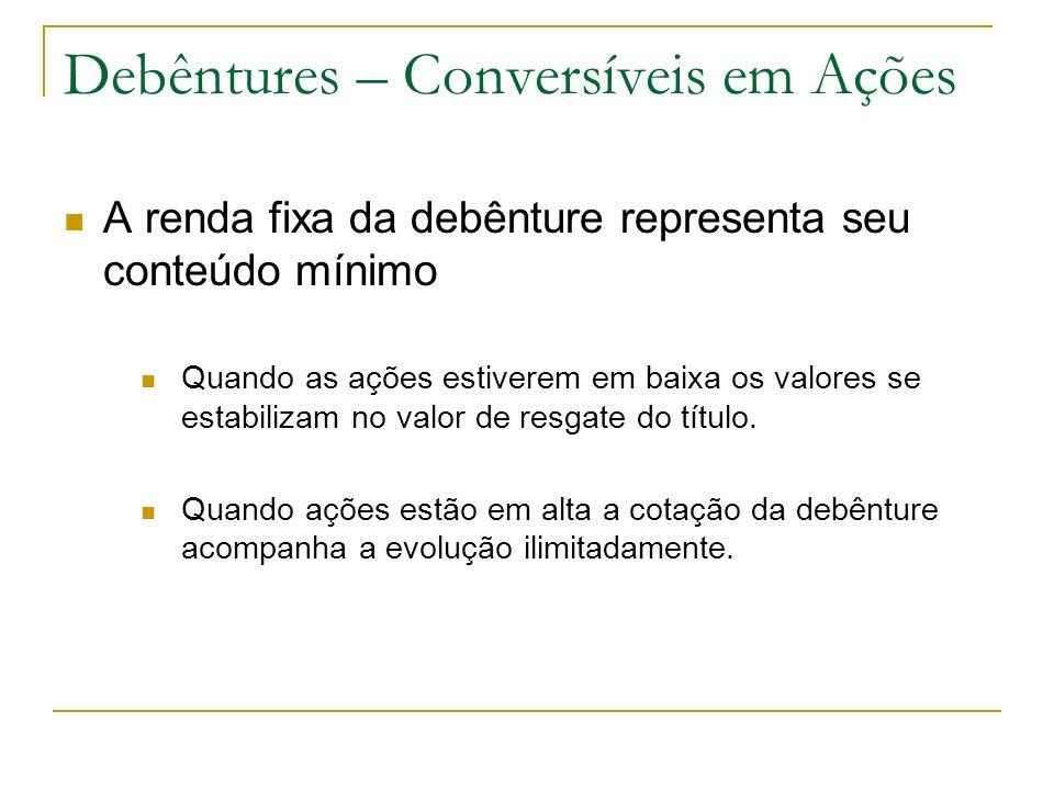 Debêntures – Conversíveis em Ações A renda fixa da debênture representa seu conteúdo mínimo Quando as ações estiverem em baixa os valores se estabiliz