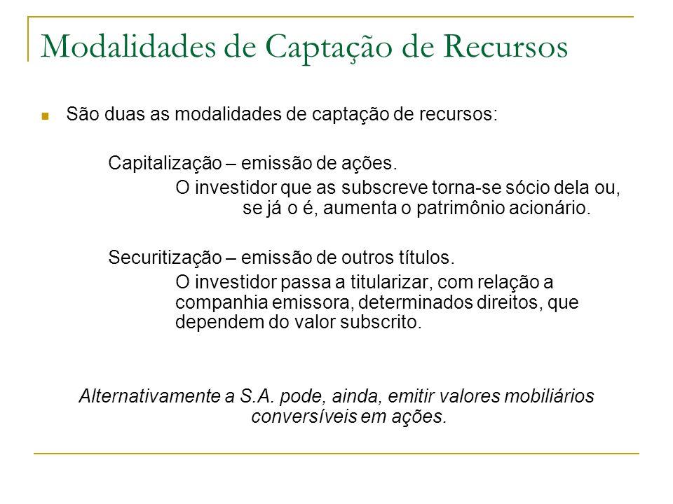 Modalidades de Captação de Recursos São duas as modalidades de captação de recursos: Capitalização – emissão de ações. O investidor que as subscreve t