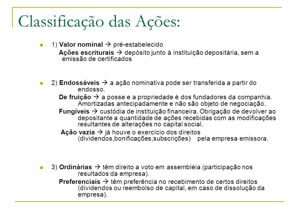 Classificação das Ações: 1) Valor nominal pré-estabelecido Ações escriturais depósito junto à instituição depositária, sem a emissão de certificados 2