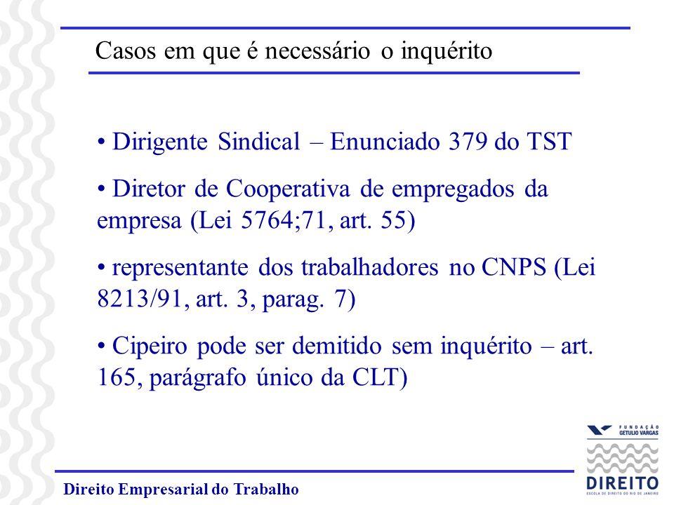 Direito Empresarial do Trabalho Casos em que é necessário o inquérito Dirigente Sindical – Enunciado 379 do TST Diretor de Cooperativa de empregados d