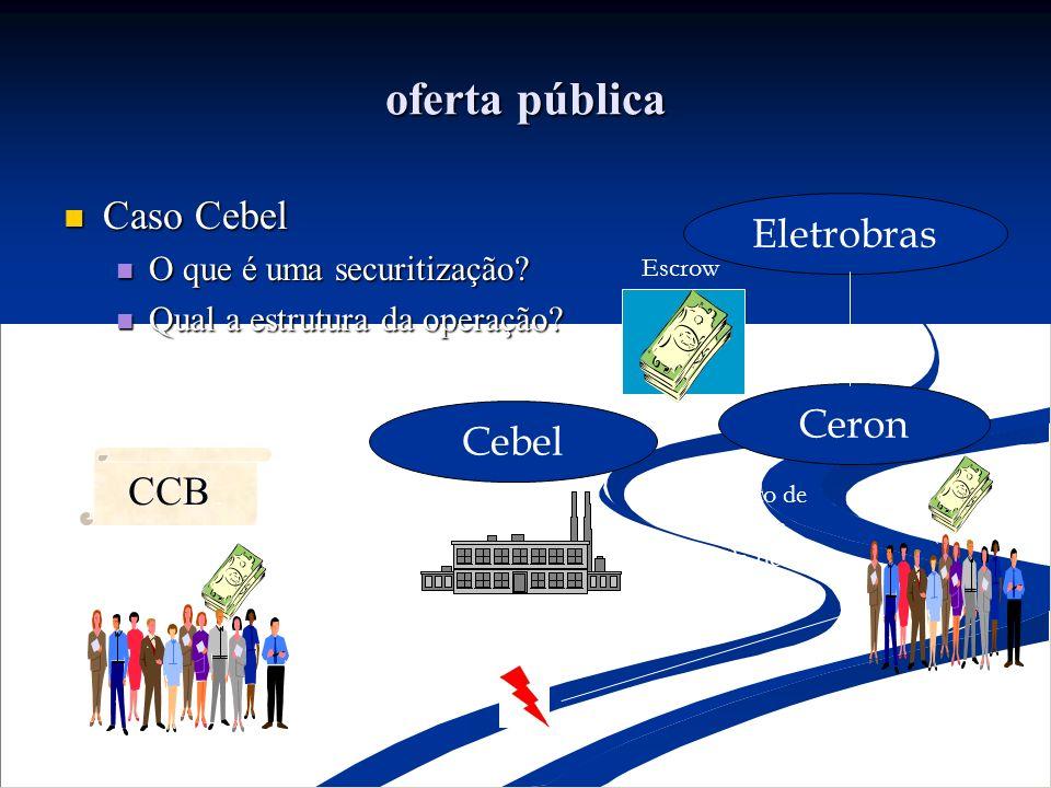 oferta pública Caso Cebel Caso Cebel O que é uma securitização? O que é uma securitização? Qual a estrutura da operação? Qual a estrutura da operação?