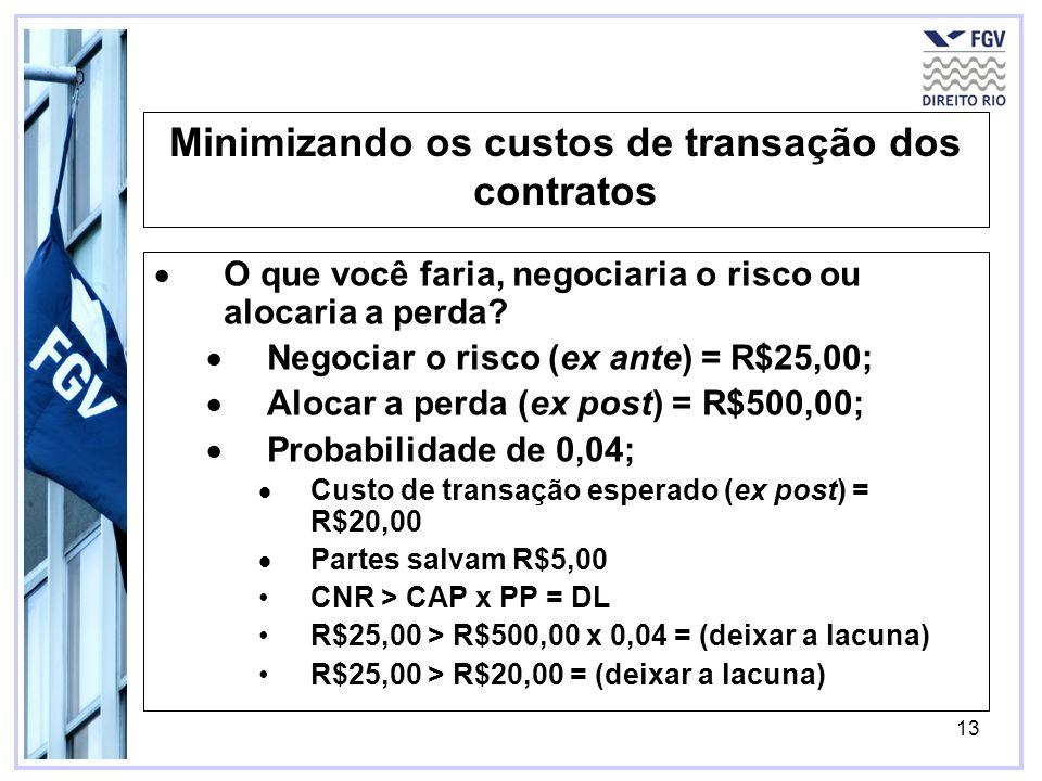 13 Minimizando os custos de transação dos contratos O que você faria, negociaria o risco ou alocaria a perda? Negociar o risco (ex ante) = R$25,00; Al