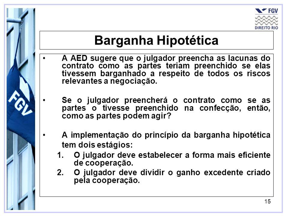 15 Barganha Hipotética A AED sugere que o julgador preencha as lacunas do contrato como as partes teriam preenchido se elas tivessem barganhado a resp