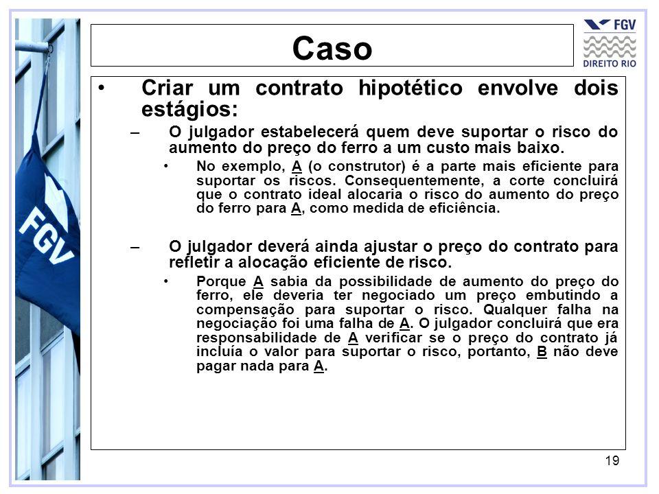 19 Caso Criar um contrato hipotético envolve dois estágios: –O julgador estabelecerá quem deve suportar o risco do aumento do preço do ferro a um cust
