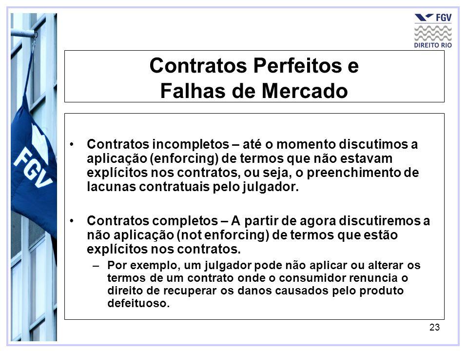 23 Contratos Perfeitos e Falhas de Mercado Contratos incompletos – até o momento discutimos a aplicação (enforcing) de termos que não estavam explícit